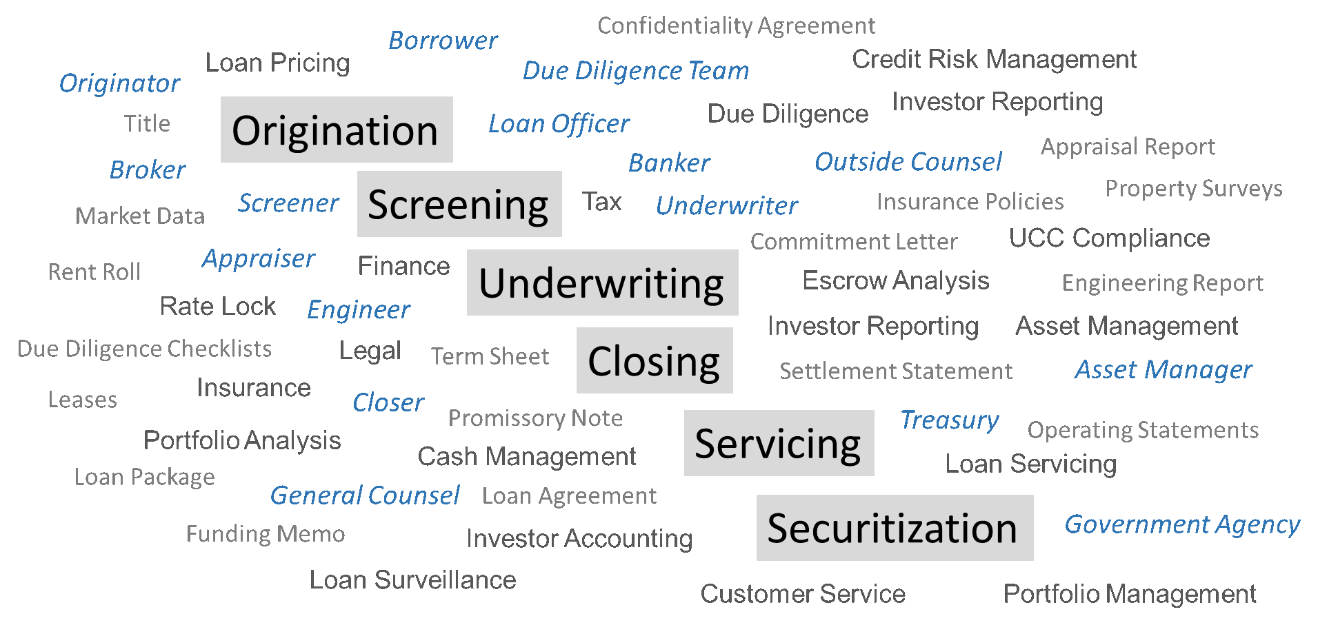 keywords related to CREF stakeholder collaboration